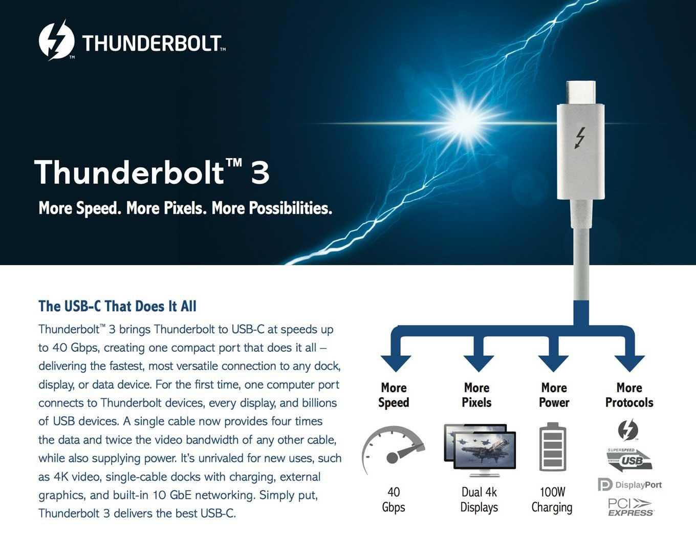 Intel「Thunderbolt 3」発表 – コネクタはUSB Type-Cに