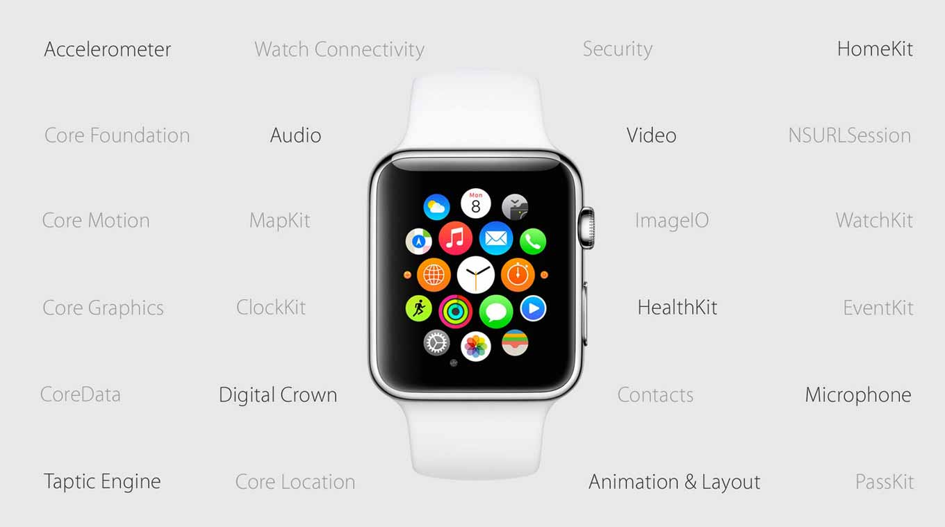 Apple、Apple Watchの新しいOS「watchOS 2」を発表
