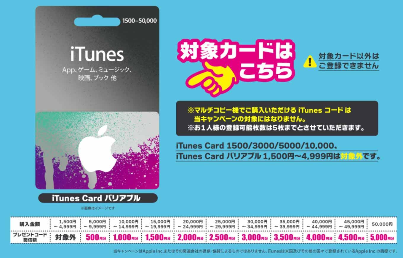Sevenitunescard 0720 01