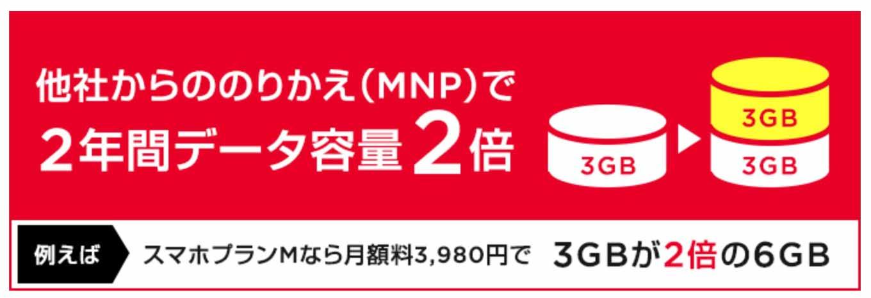 ソフトバンク、Y!mobileのスマートフォン向けに「データ容量2倍キャンペーン」を2015年9月1日より実施