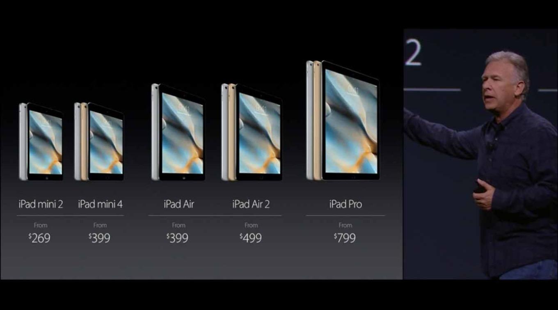Apple、「iPad mini 4」を発表