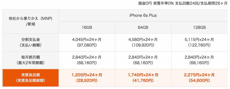 Iphone6spluskisyu 01