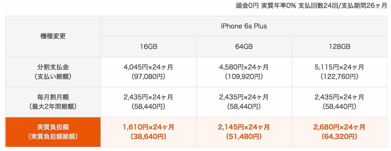 Iphone6spluskisyu 02