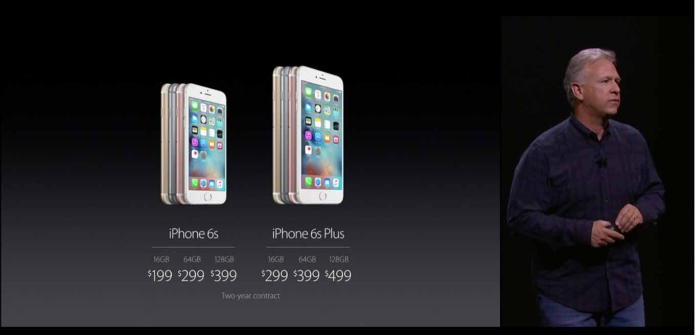 Iphone6sprice