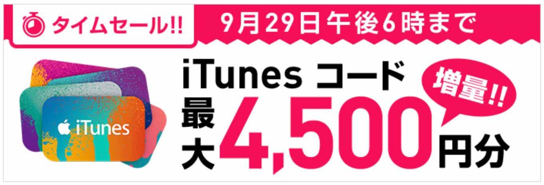 ソフトバンクオンラインショップ、「iTunes コード 最大4,500円分増量キャンペーン」を実施中(2015年9月29日18時まで)