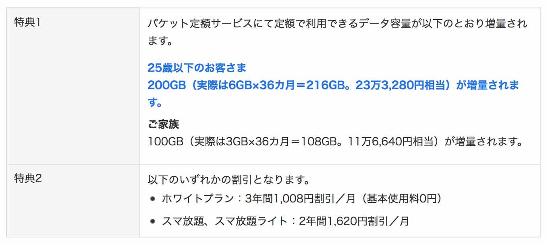 ソフトバンク、auに対抗して「ギガ学割」の特典を毎月3GBから6GBへ拡大