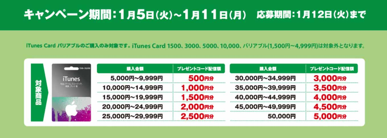 Itunescardnewdays 02