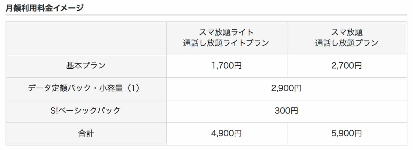 Softbank1gb