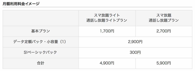 Softbank1gb