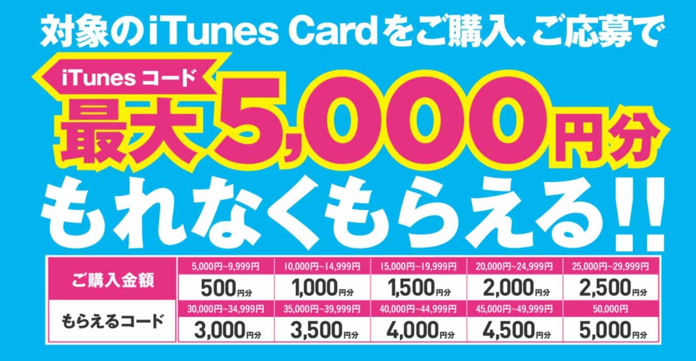 ファミリーマート、対象のiTunes Card購入で最大5,000円分のiTunesコードをプレゼントするキャンペーン実施中(2016年3月2日まで)