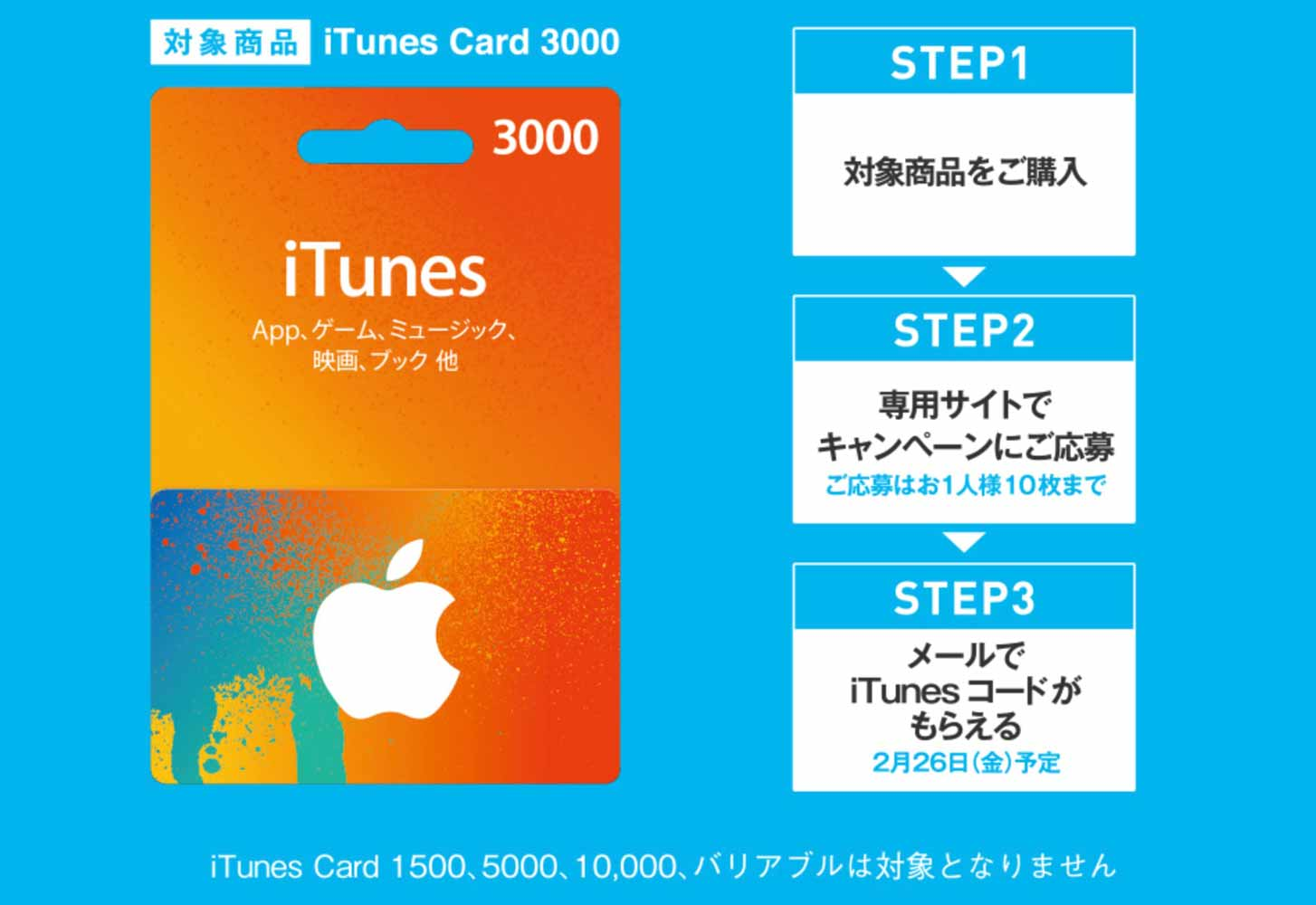 Itunescardfamima1