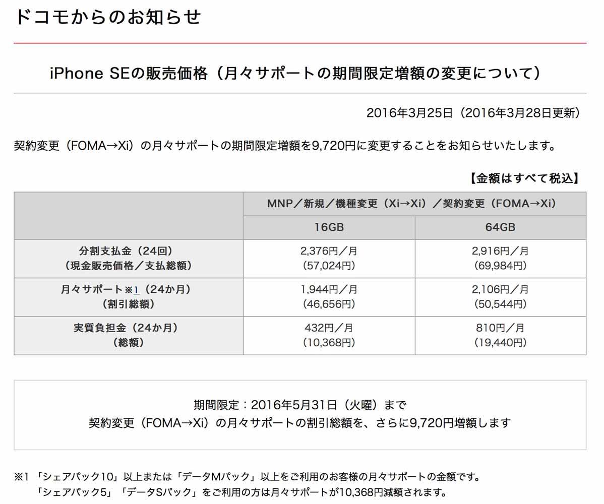 ドコモ、「iPhone SE」の販売価格で契約変更(FOMA→Xi)の月々サポートの期間限定増額額を9,720円に変更