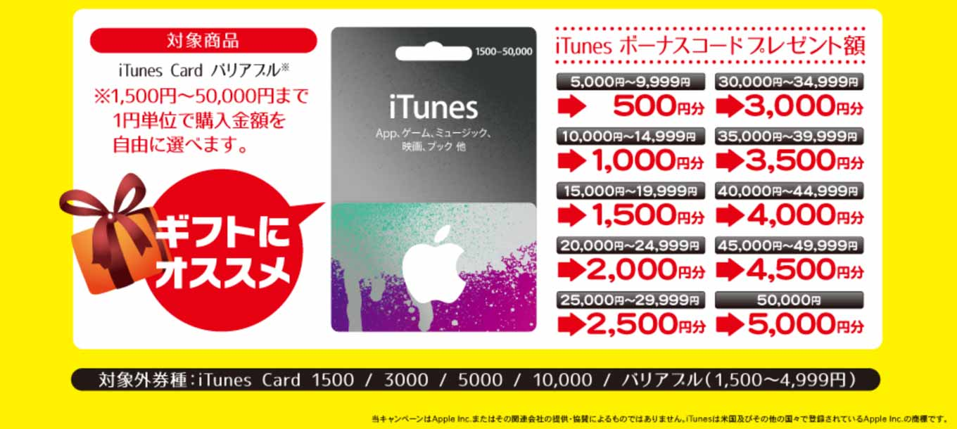 Itunescardlawson 02