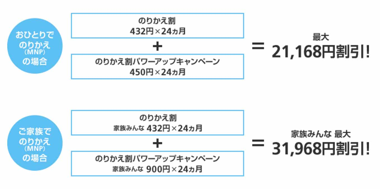 Norikaewaripower 02