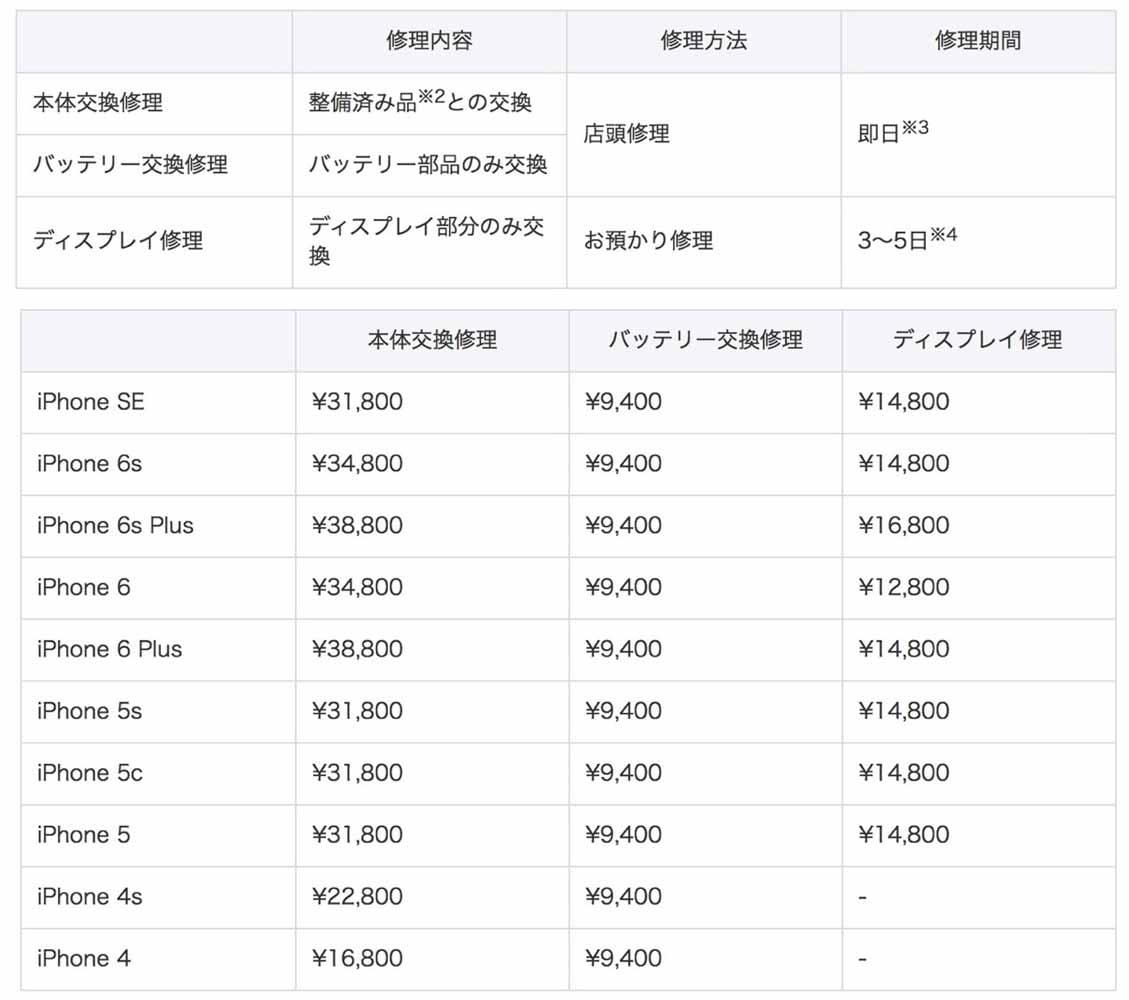 Softbankiphonesyuri1