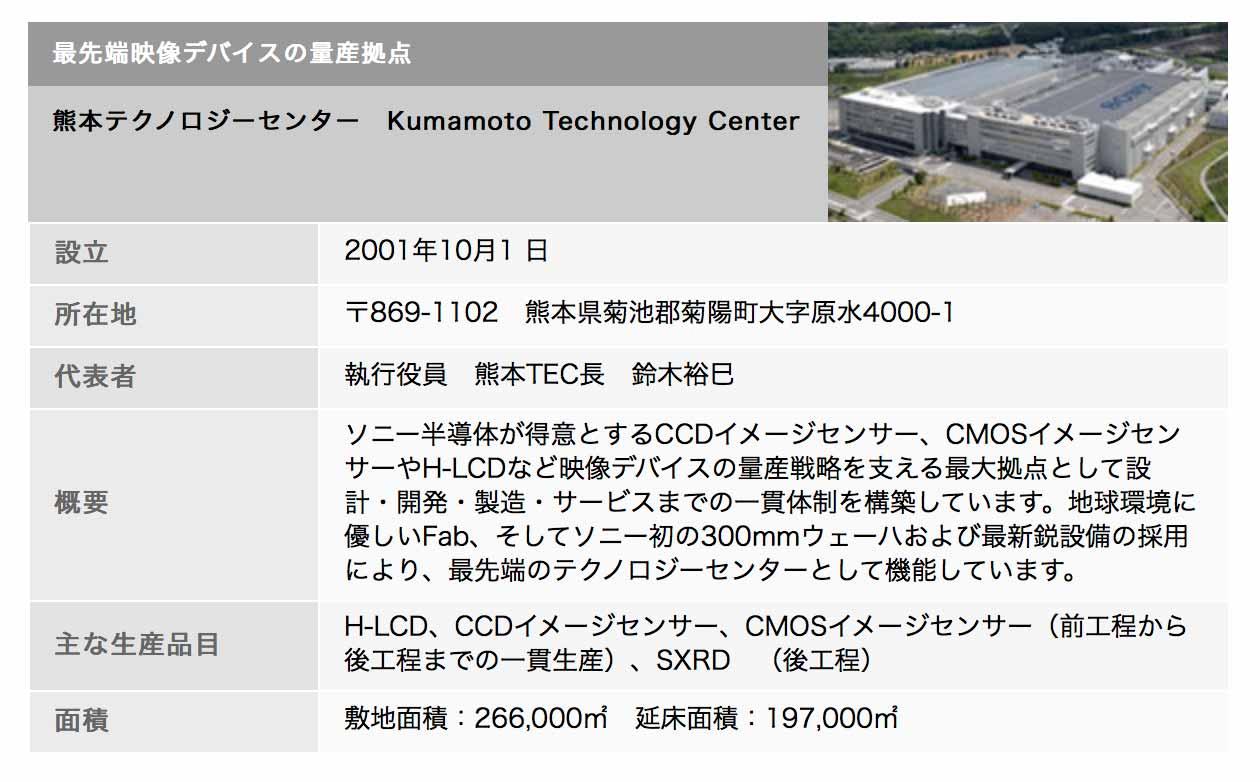 Kumamotologistics