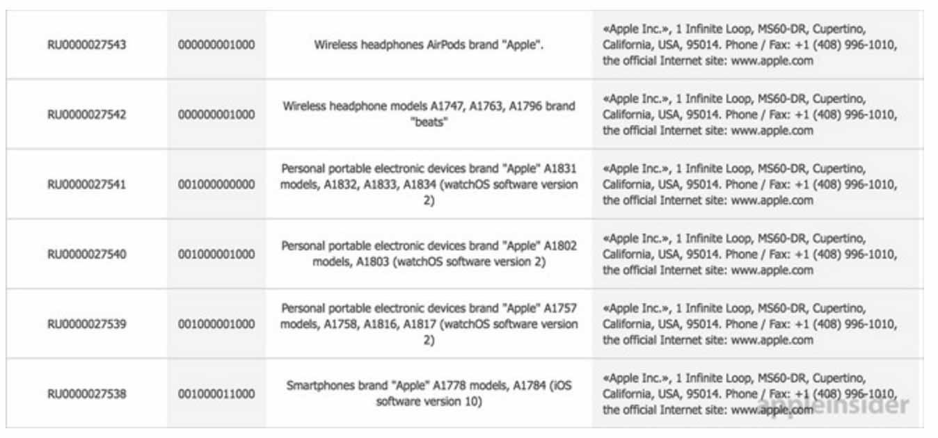 Apple、ワイヤレスヘッドフォン「AirPods」を発表!?「iPhone 7」や新型「Apple Watch」のモデルナンバーも判明か?