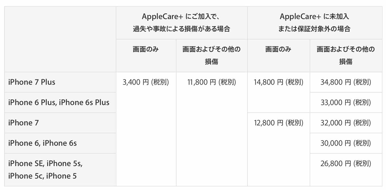 Appleccearplus2
