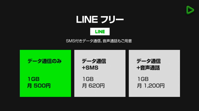 Linefreeplan1