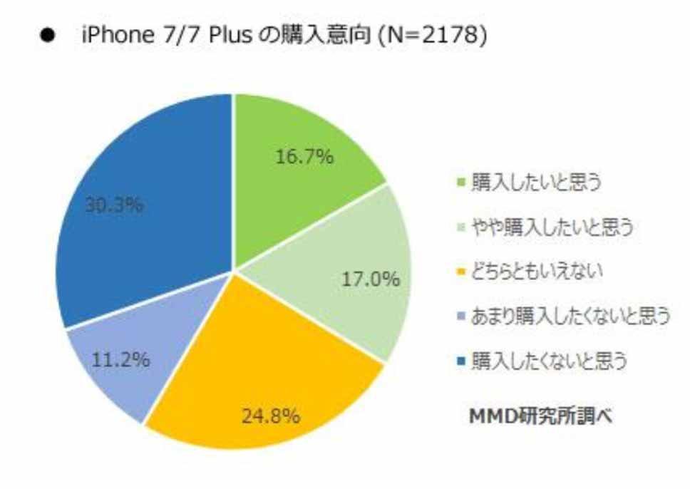 Mmdiphone7 01