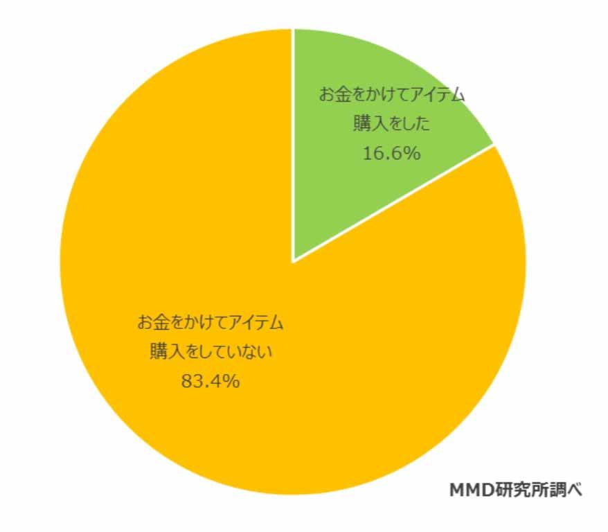 Mmdpokemongo 03