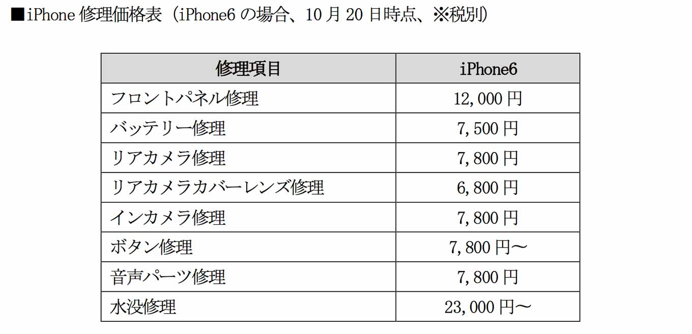 Geoiphone 01