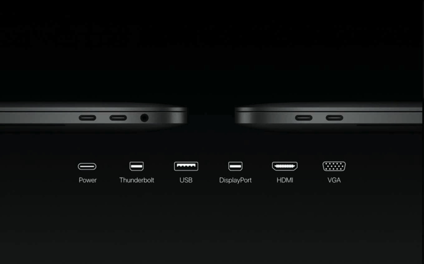 Macbookpro thunderbolt3