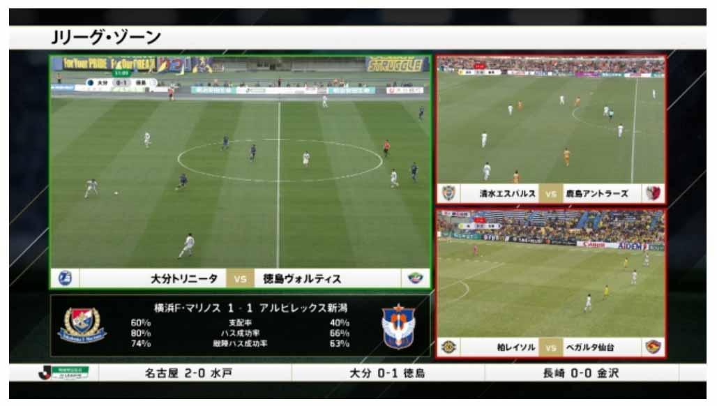 DAZN、Jリーグの注目シーンのみを厳選したマルチ画面のライブ番組「Jリーグ・ゾーン」を配信へ