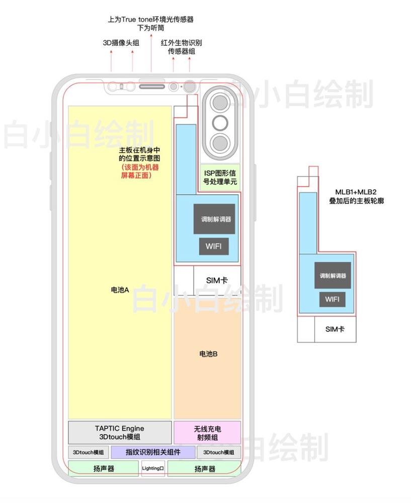 「iPhone 8」のロジックボードと内部構造の説明が書かれた画像が公開!?