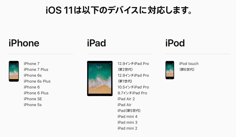 「iOS 11」では「iPhone 5」と「iPhone 5c」「iPad(第4世代)」が非対応に