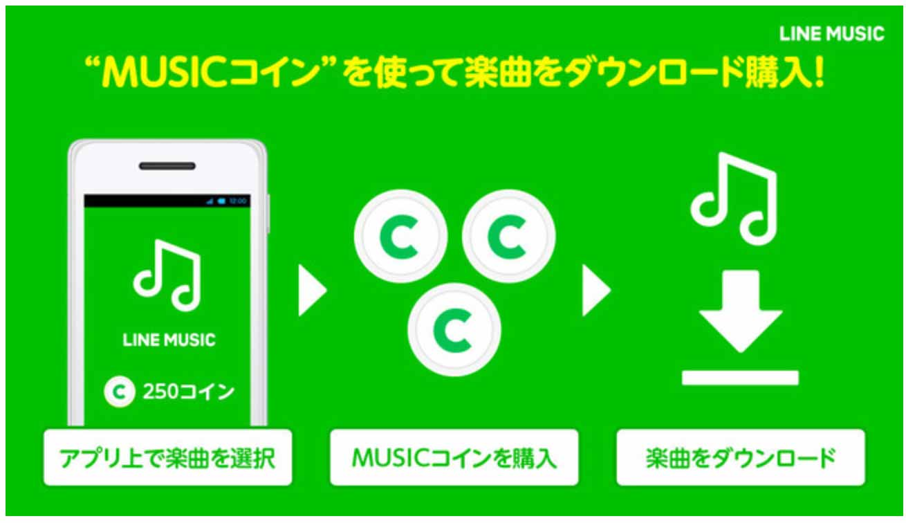 Linemusicdownload 01