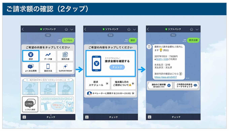 Softbankline 01