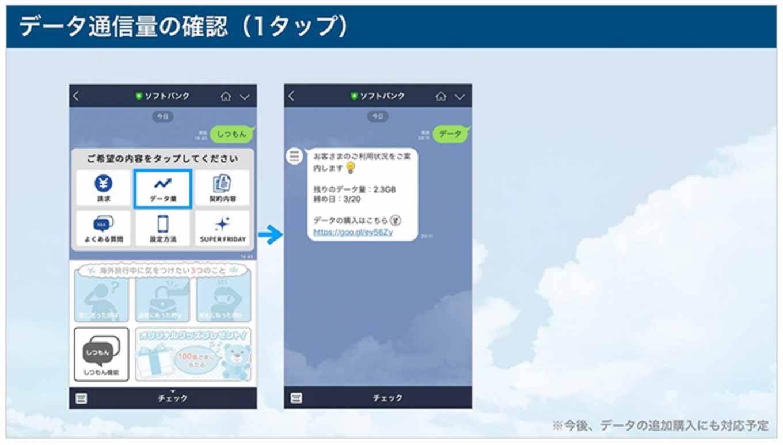 Softbankline 02