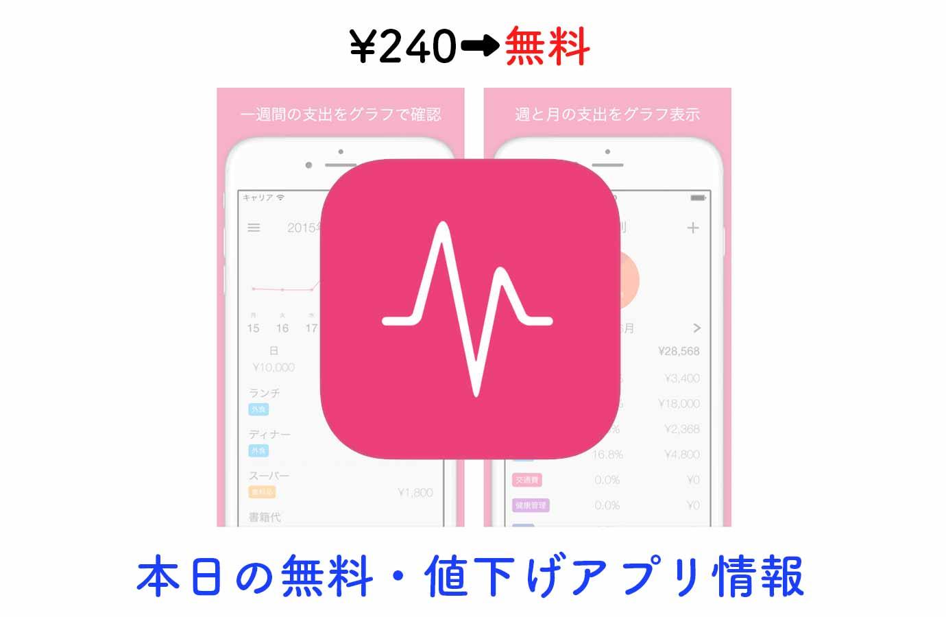 ¥240→無料、グラフ表示が分かりやすい支出管理アプリ「Spends」など【9/4】本日の無料・値下げアプリ情報