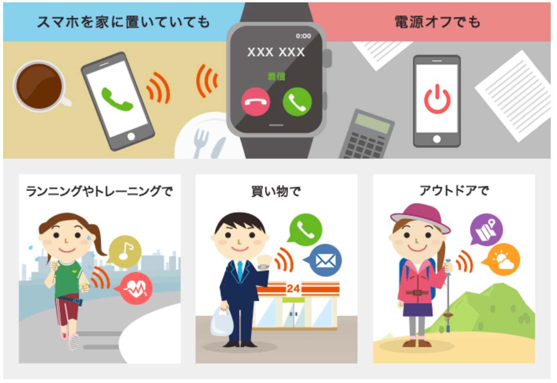 ドコモ、「ワンナンバーサービス」の9月22日から提供へ ― iPhoneとApple Watch Series 3で同じ電話番号が利用可能に