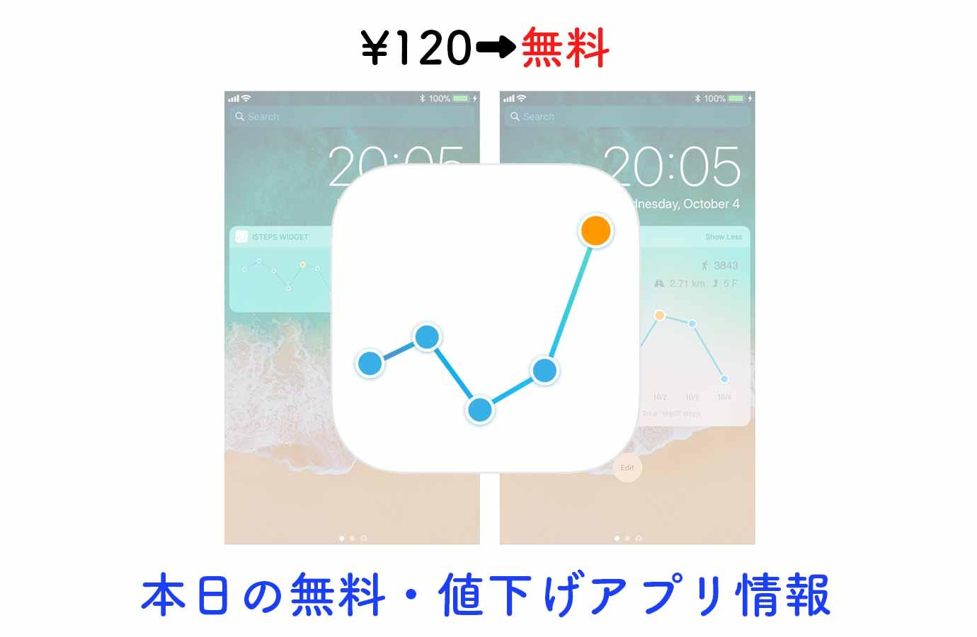 ¥120→無料、歩いた距離・歩数をウィジェットに表示できる「iSteps Widget」など【10/7】本日の無料・値下げアプリ情報