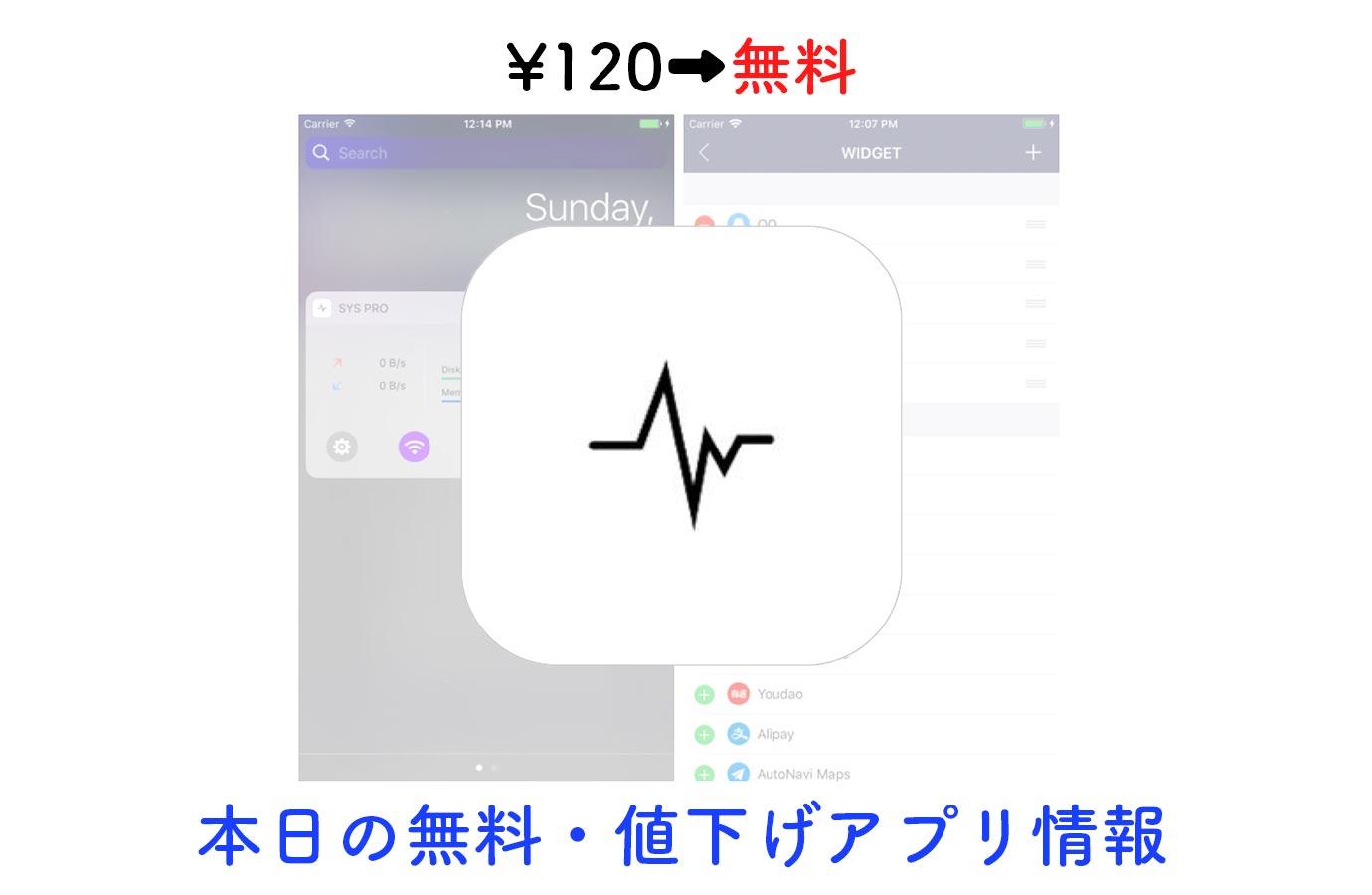 ¥120→無料、ウィジェットでリアルタイムにデータ通信速度などがわかる「SYS Pro」など【12/10】本日の無料・値下げアプリ情報