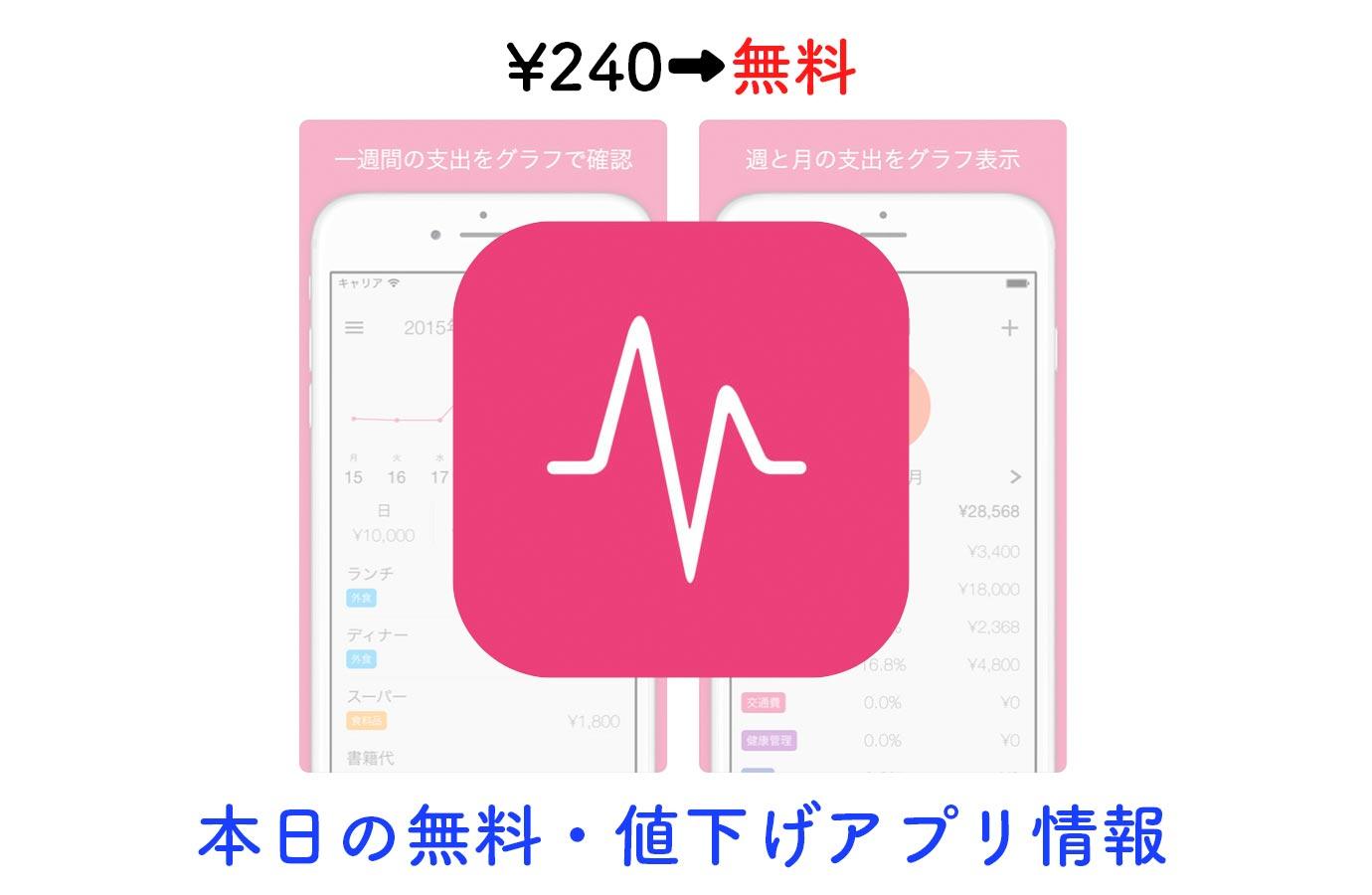 ¥240→無料、3つのグラフ表示で支出を管理できる「Spends」など【1/30】本日の無料・値下げアプリ情報