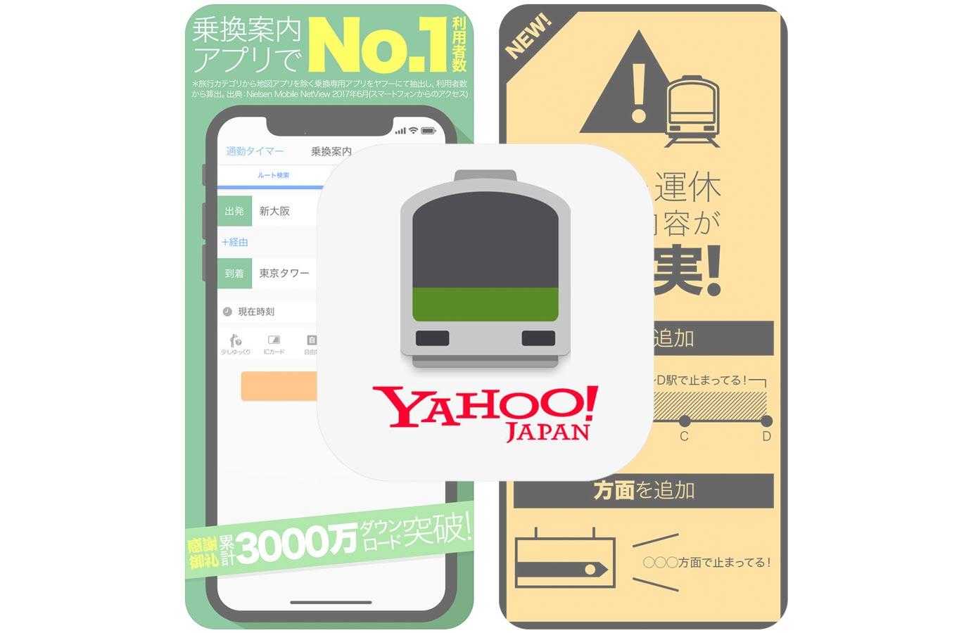 Yahoonorikae