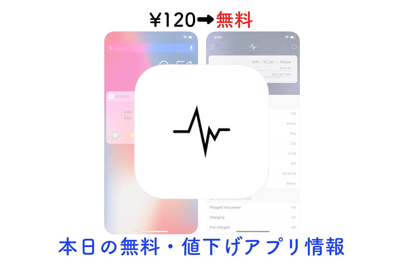 ¥120→無料、データ通信速度やシステム状況などがわかる「SYS Pro」など【3/13】本日の無料・値下げ情報