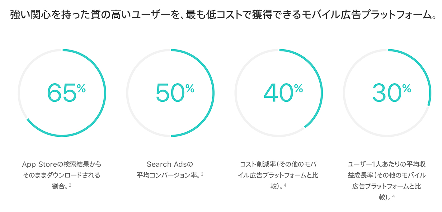 Searchads1