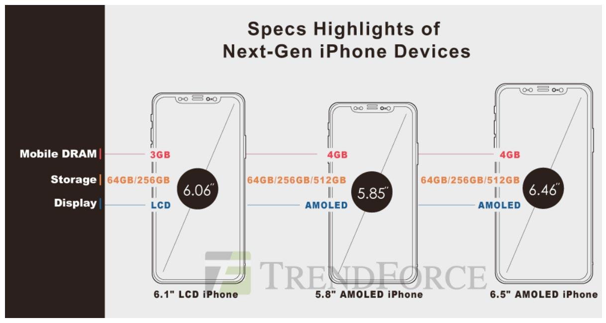 新型「iPhone」の有機ELディスプレイモデルはApple Pencilに対応する??