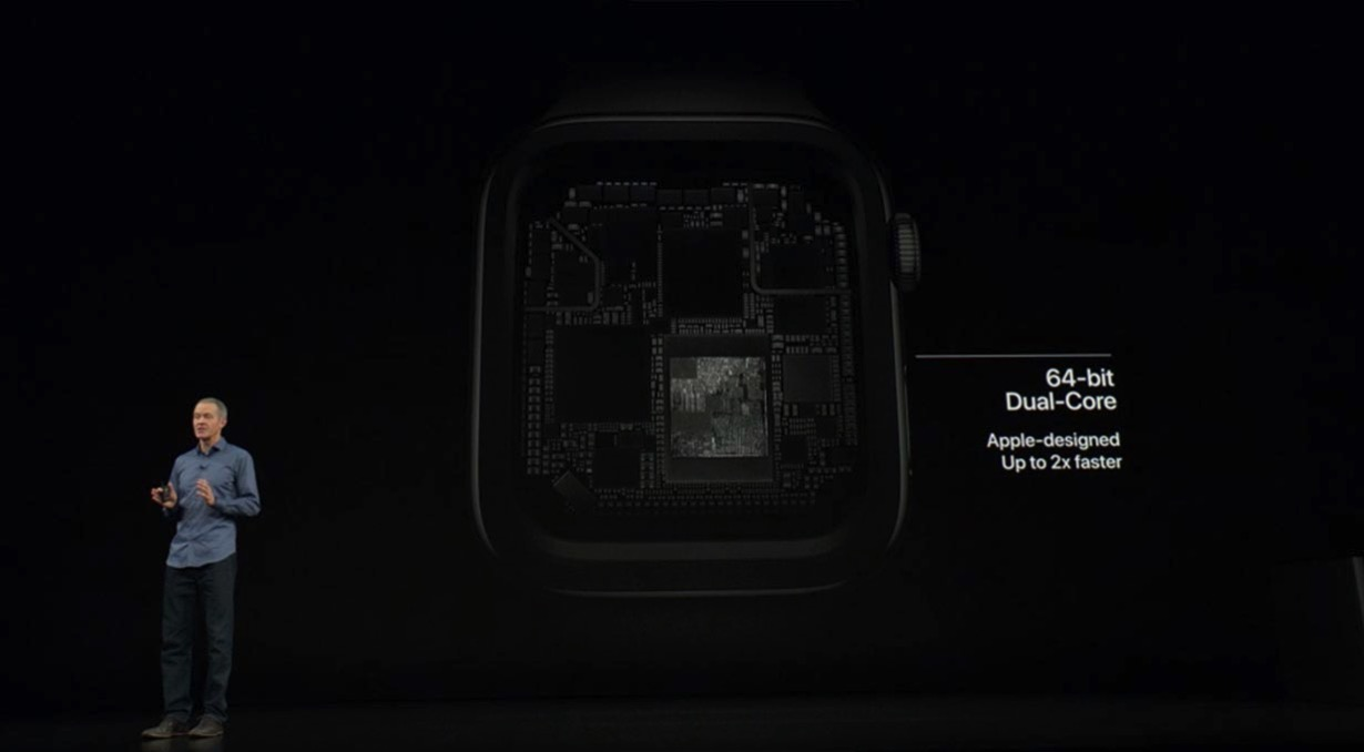 Applewatchseries4 04