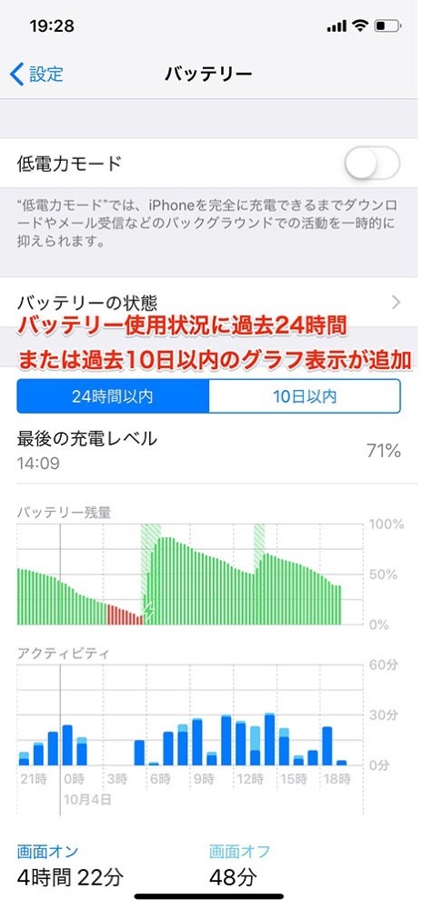 iOS 12:設定アプリ「バッテリー」項目に、過去24時間または過去10日以内の使用状況グラフが追加