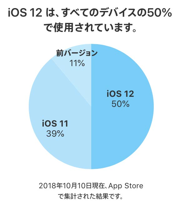 Ios12shareapple1