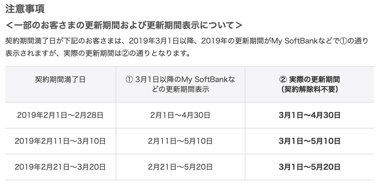 Softbankkaiyakukikan1