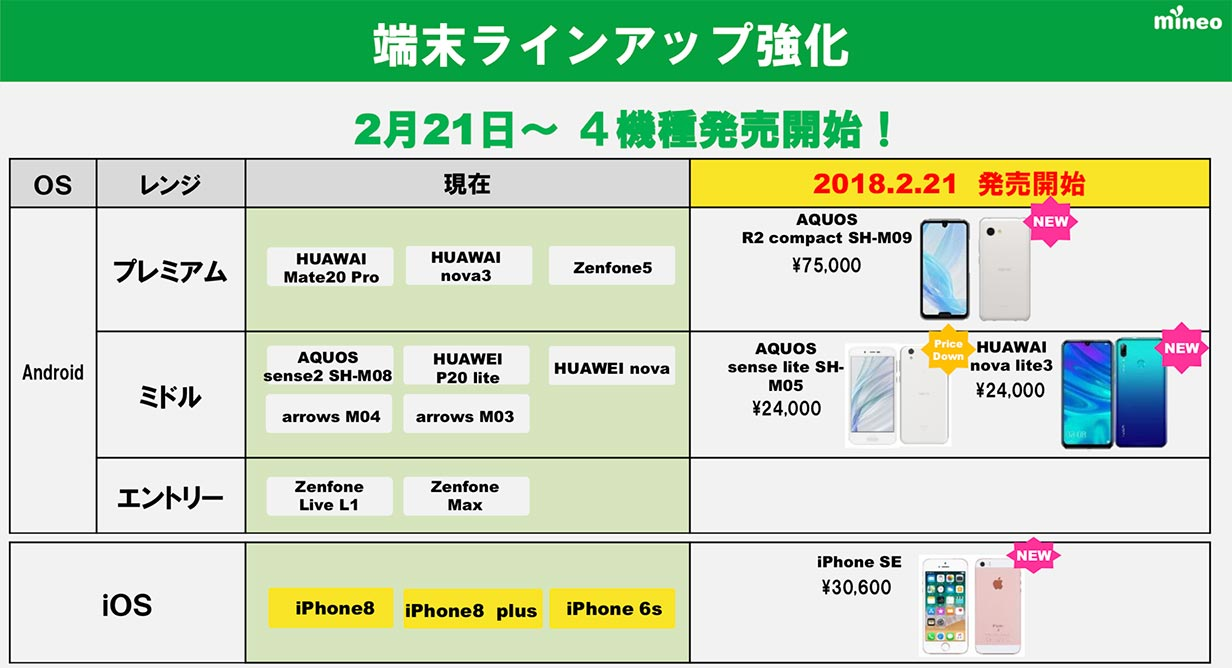 mineo、2月21日に「iPhone SE」を発売へ ー 価格は30,600円