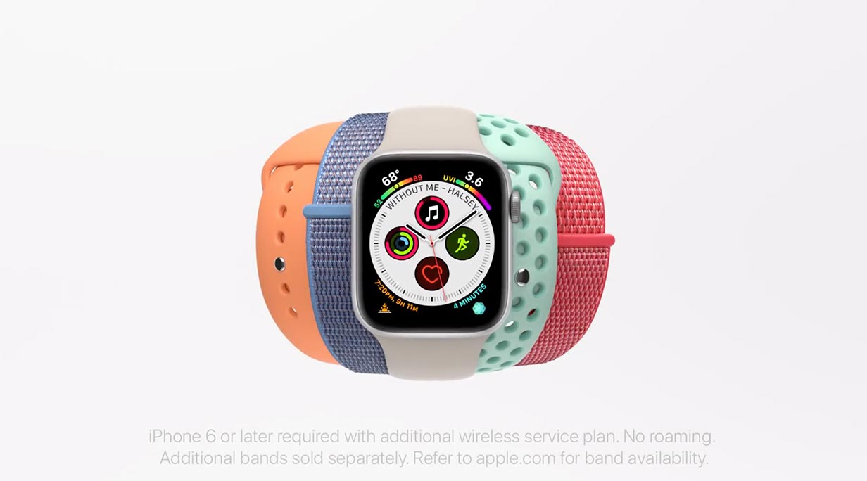 Applewatchbandcm