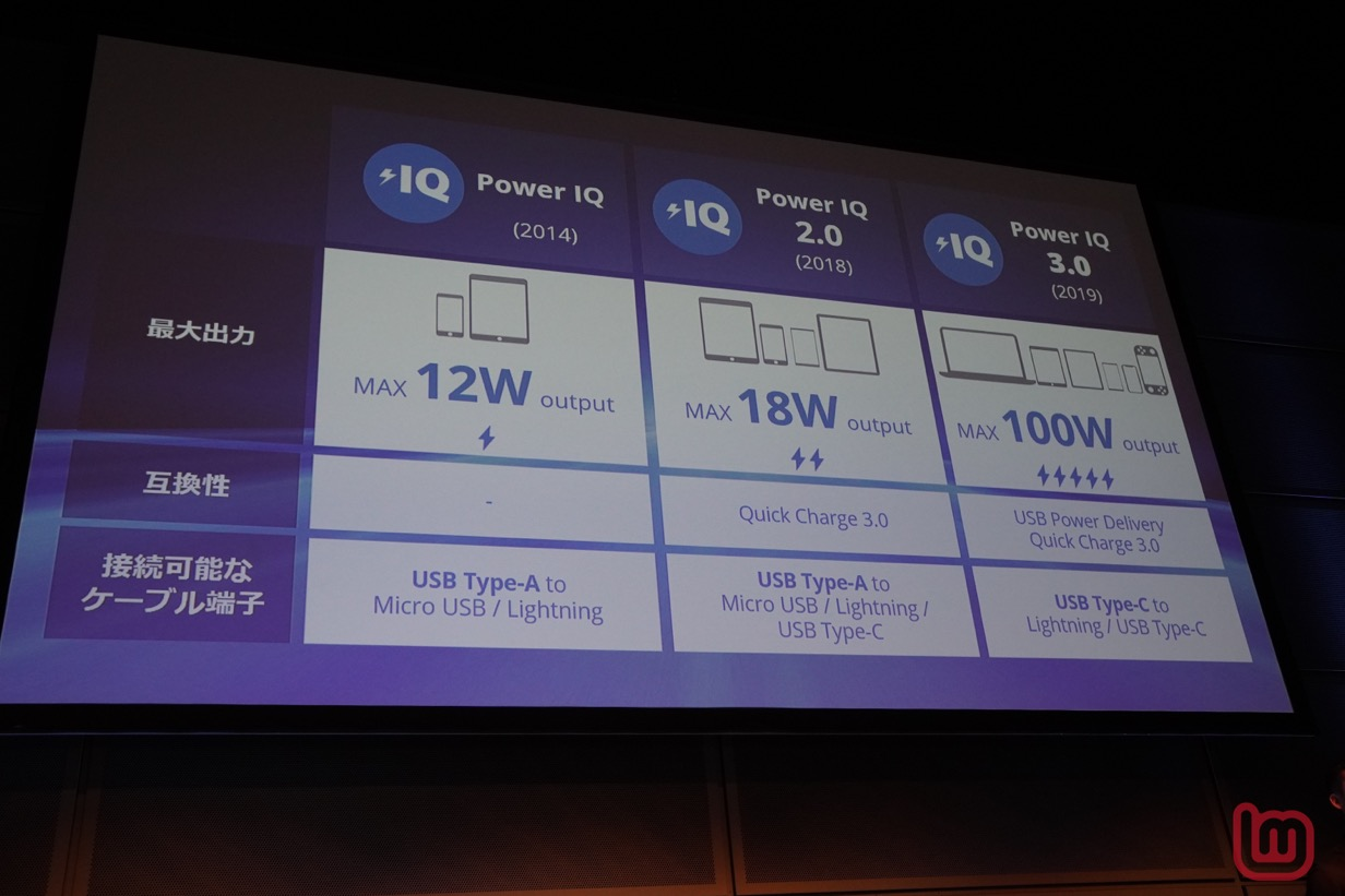 anker Power Confarence2019summer-03