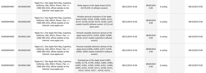 ユーラシア経済委員会に未発表のMacBook ProやApple Watchが登録される!?